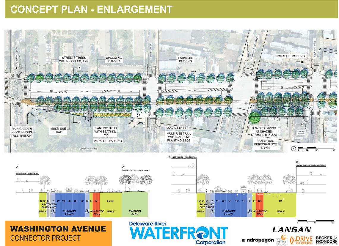 3 concept plan enlargement 1 of 2 smaller