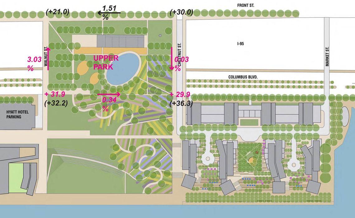 Penn's Landing Feasibility Study Engineering 3