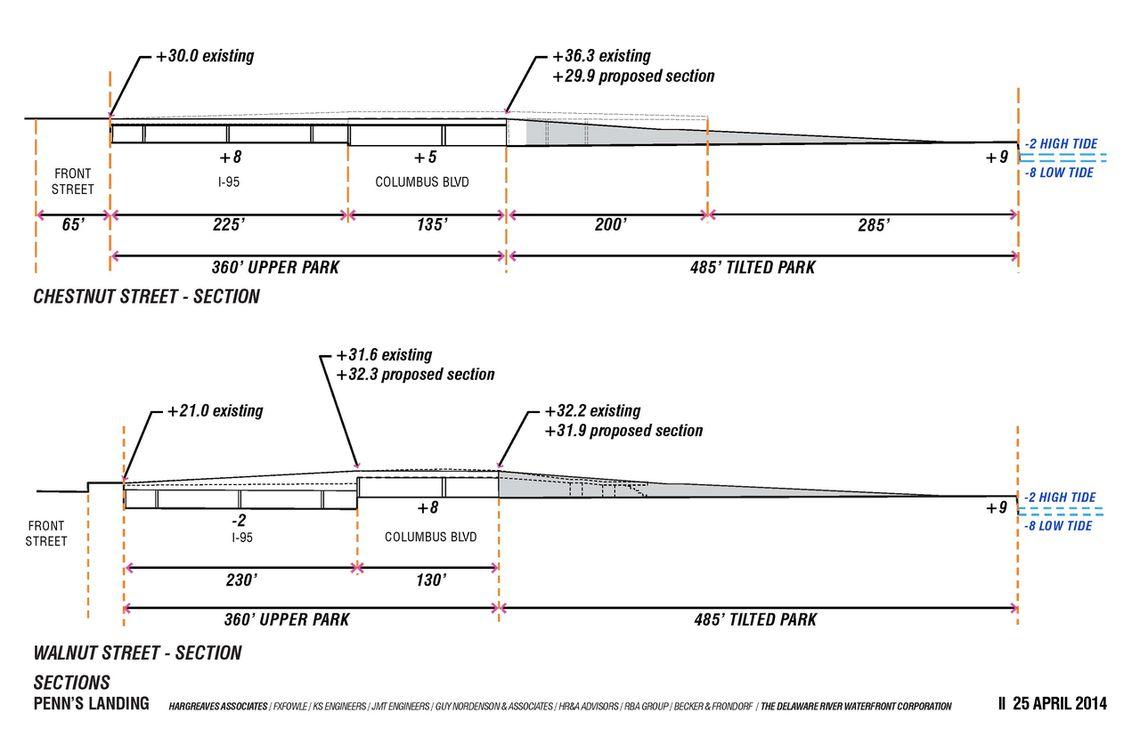 Penn's Landing Feasibility Study Engineering 4