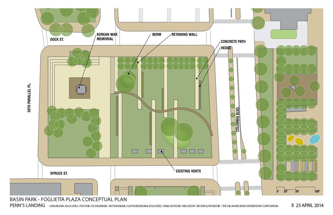 foglietta plaza concept