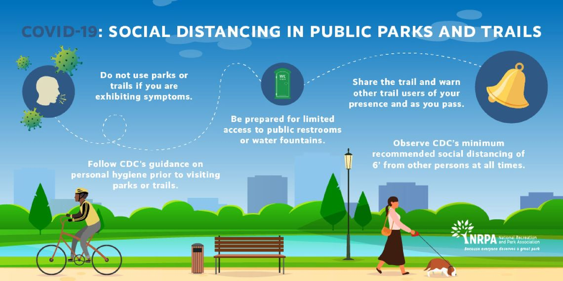 20drwc national recreation and park association covid 19 infographic
